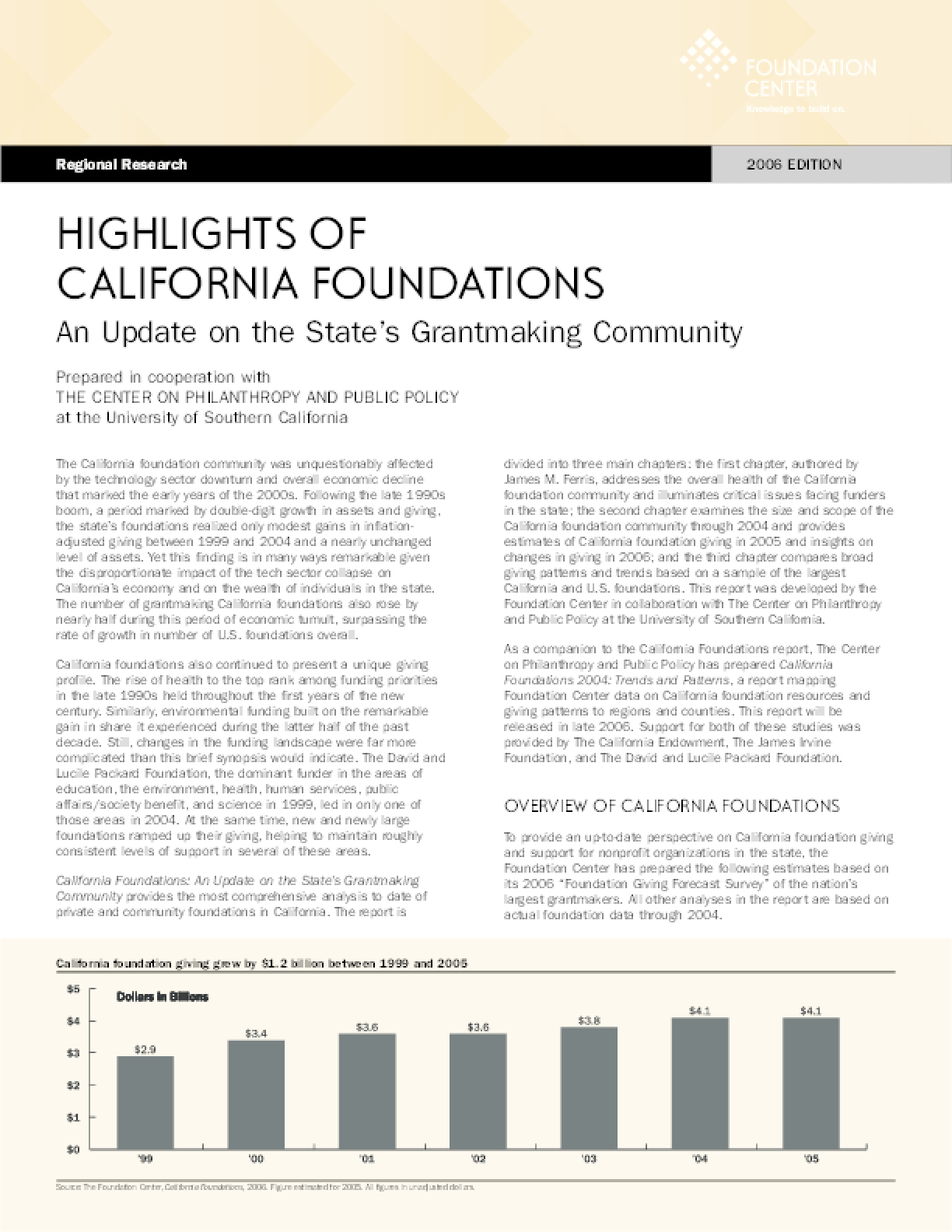 California Foundations: An Update on the State's Grantmaking Community (Highlights)