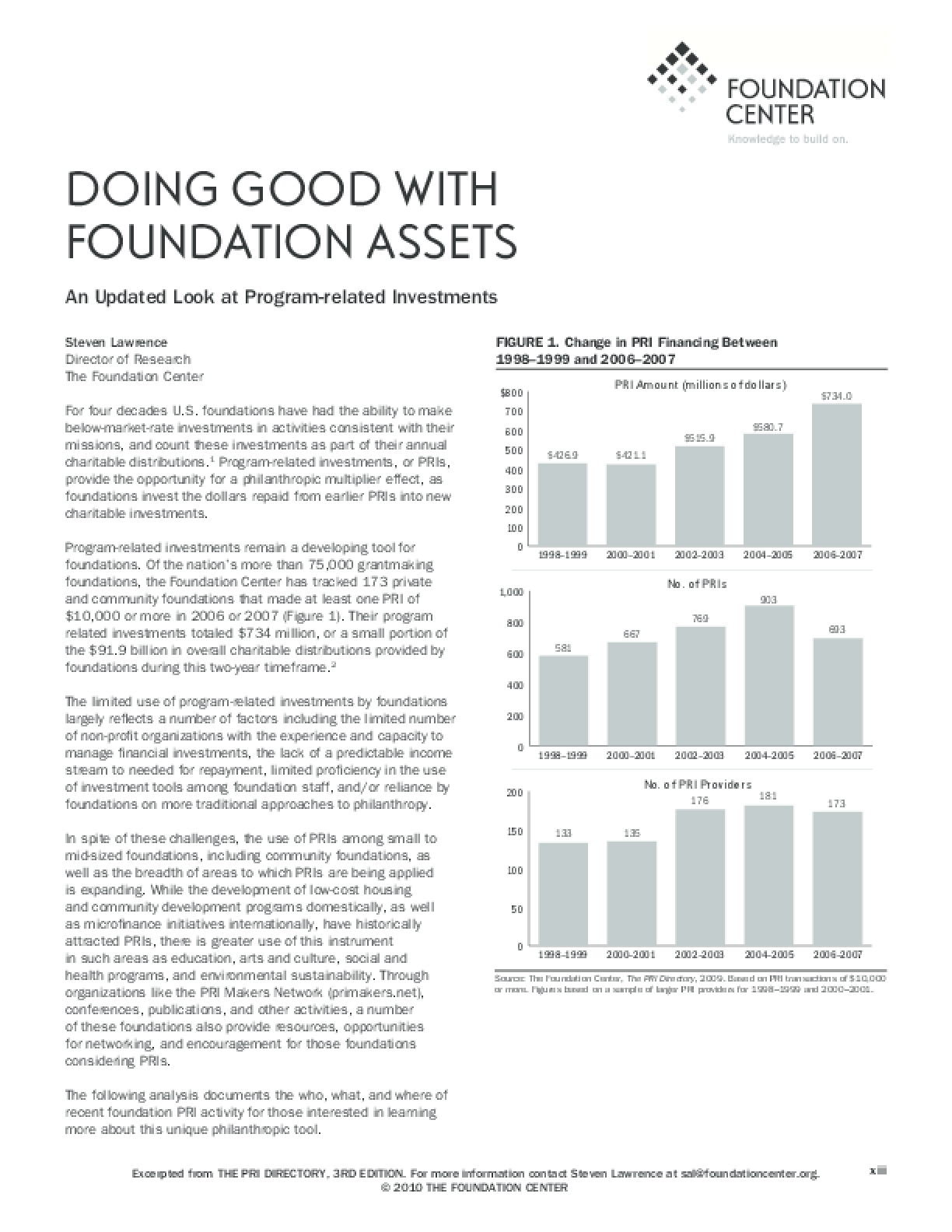 Doing Good with Foundation Assets: An Updated Look at Program-related Investments