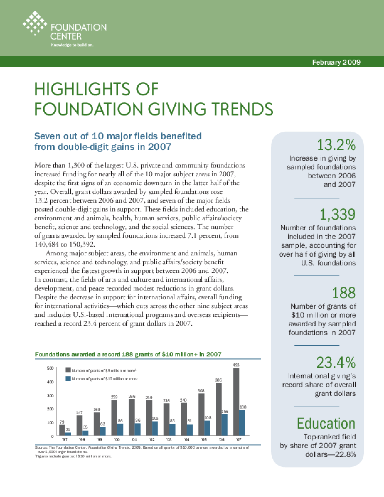 Foundations Today: Foundation Giving Trends, 2009 edition (Highlights)
