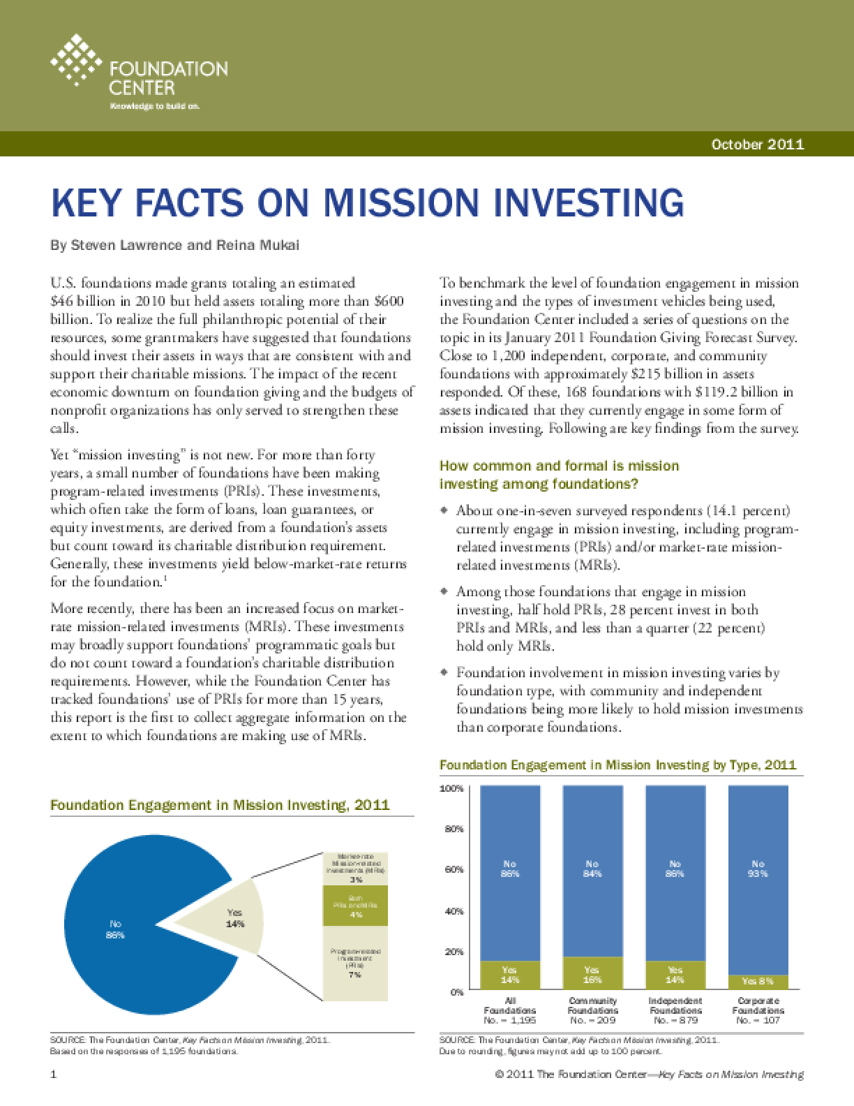 Key Facts on Mission Investing