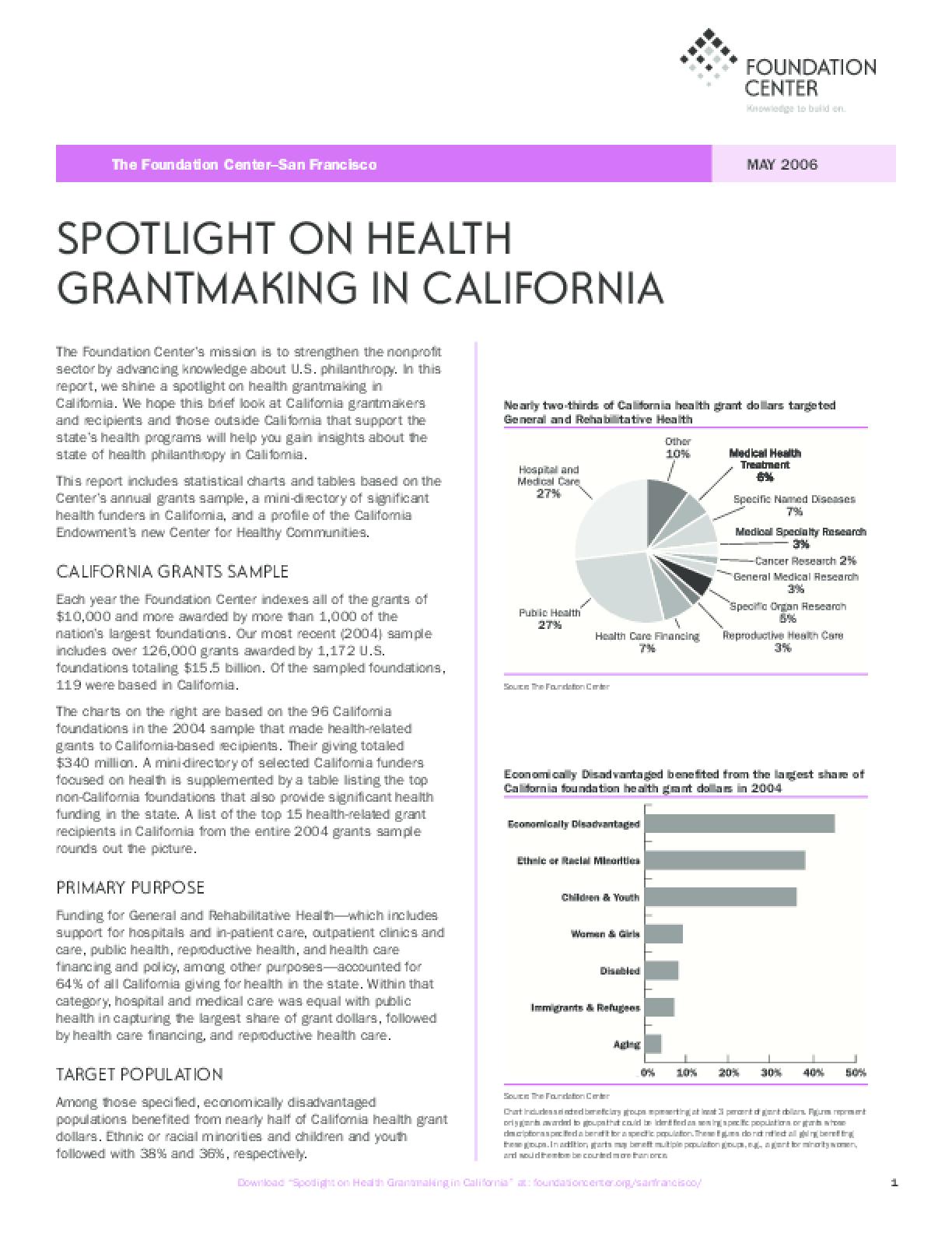 Spotlight on Health Grantmaking in California