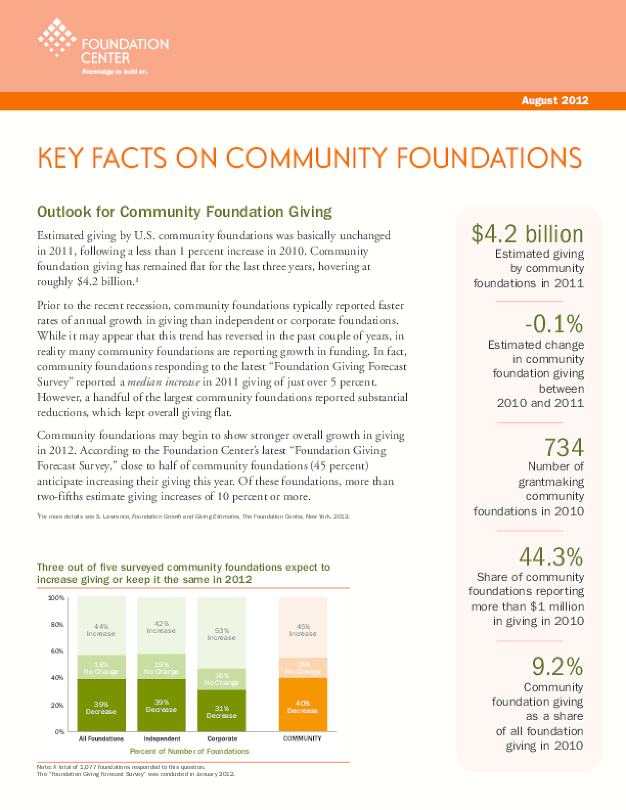 Key Facts on Community Foundations 2012