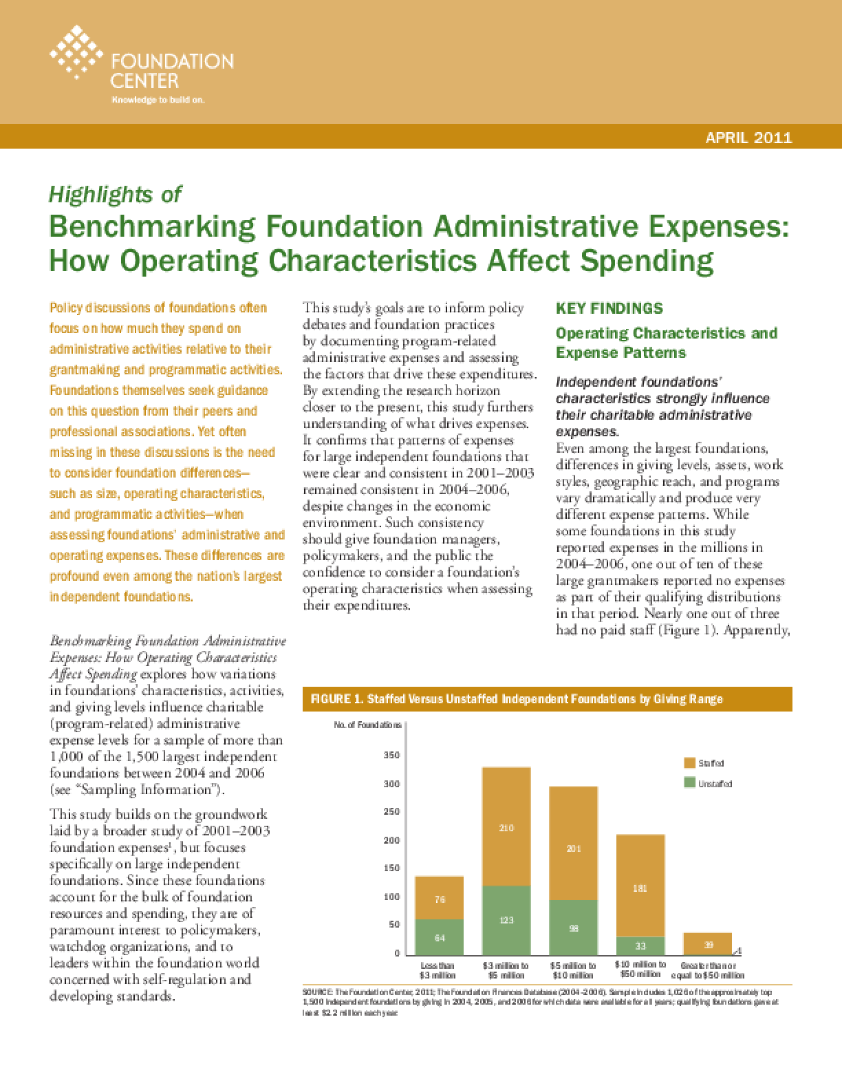 Highlights of Benchmarking Foundation Administrative Expenses: How Operating Characteristics Affect Spending